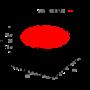 plot:ff1c4556a6ad0136fe47312604373c33.png